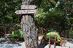 Zeven bronnen Rhodos