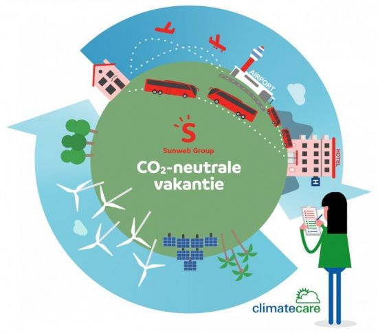 Sunweb vakantie CO2 neutraal