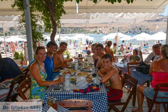 Eten in Griekenland is goedkoop